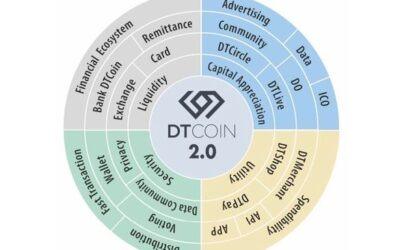 Dt circle, ormai un intero ecosistema innovativo